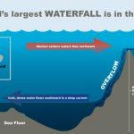 Највећи водопад у океану