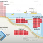 Zagađenje Svjetskog okeana plastičnim otpadom