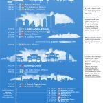 50 највиших градова на свијету