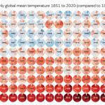 2020. година најтоплија година у Европи; изједначена са 2016. као глобално најтоплија година